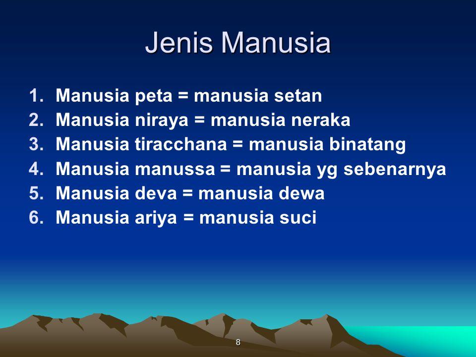 8 Martabat Manusia Martabat Manusia diuraikan Buddha dalam Sutta Nipata, Vasala Sutta, sebagai berikut: Bukan karena kelahiran seseorang disebut sampah masyarakat (vasala).