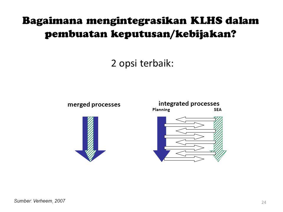 24 Bagaimana mengintegrasikan KLHS dalam pembuatan keputusan/kebijakan? 2 opsi terbaik: PlanningSEA integrated processes merged processes Sumber: Verh