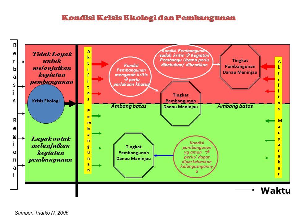 Nilai Dasar KLHS Keterkaitan (interdependency) Keberlanjutan (sustainable) Keadilan sosial & ekonomi (socio-economic just) Sumber: Tim KLHS ESP-1, 2007