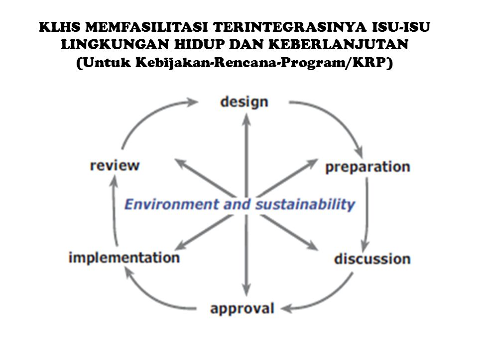 5.Credible - carries out a robust, evidence-based assessment that improves understanding of the potential impacts of a proposed policy or plan Undertakes technical studies in sufficient depth & detail to address the issues.
