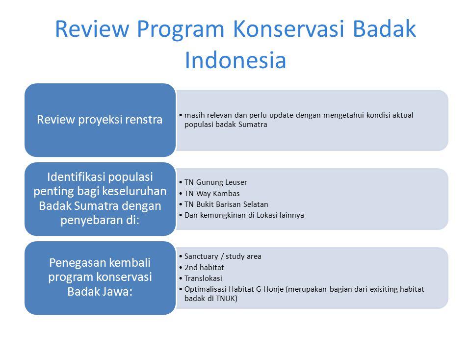 Review Program Konservasi Badak Indonesia masih relevan dan perlu update dengan mengetahui kondisi aktual populasi badak Sumatra Review proyeksi renst