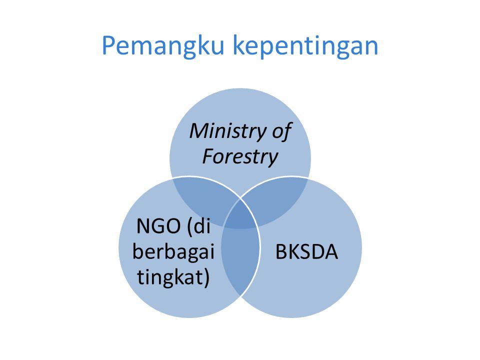 Pemangku kepentingan Ministry of Forestry BKSDA NGO (di berbagai tingkat)