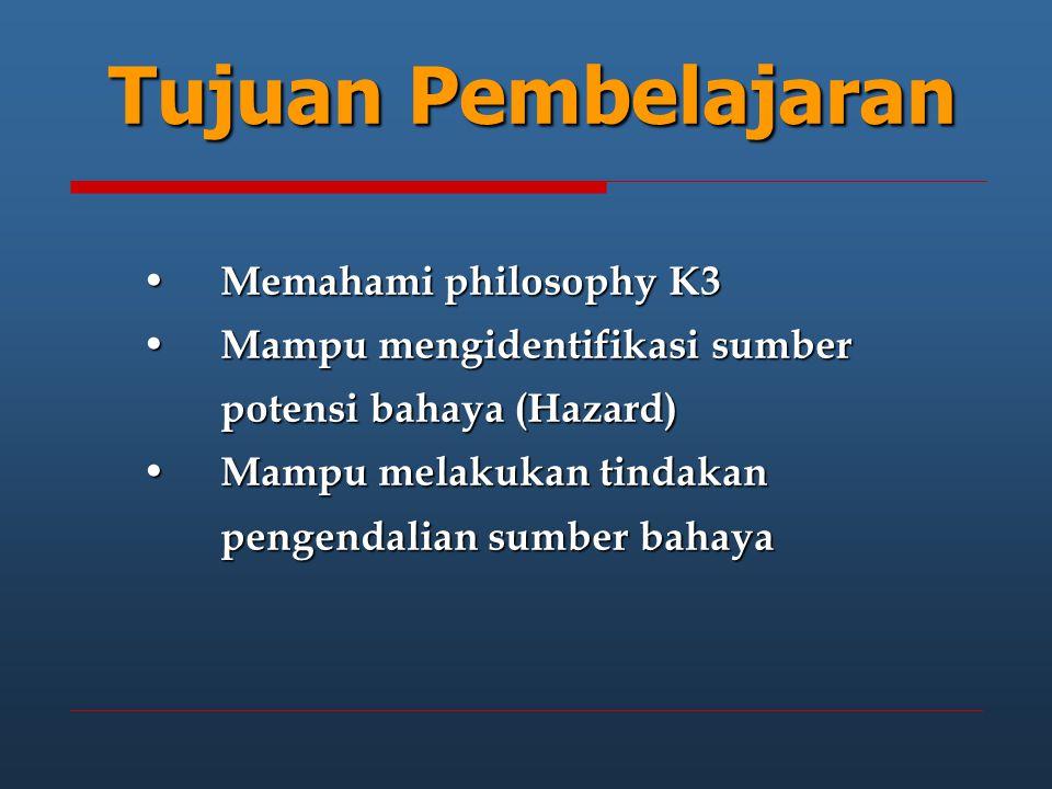 Jenis Potensi Bahaya (Hazard)  Physical  Chemical  Electrical  Mechanical  Physiological  Biological  Ergonomic (Hazard)