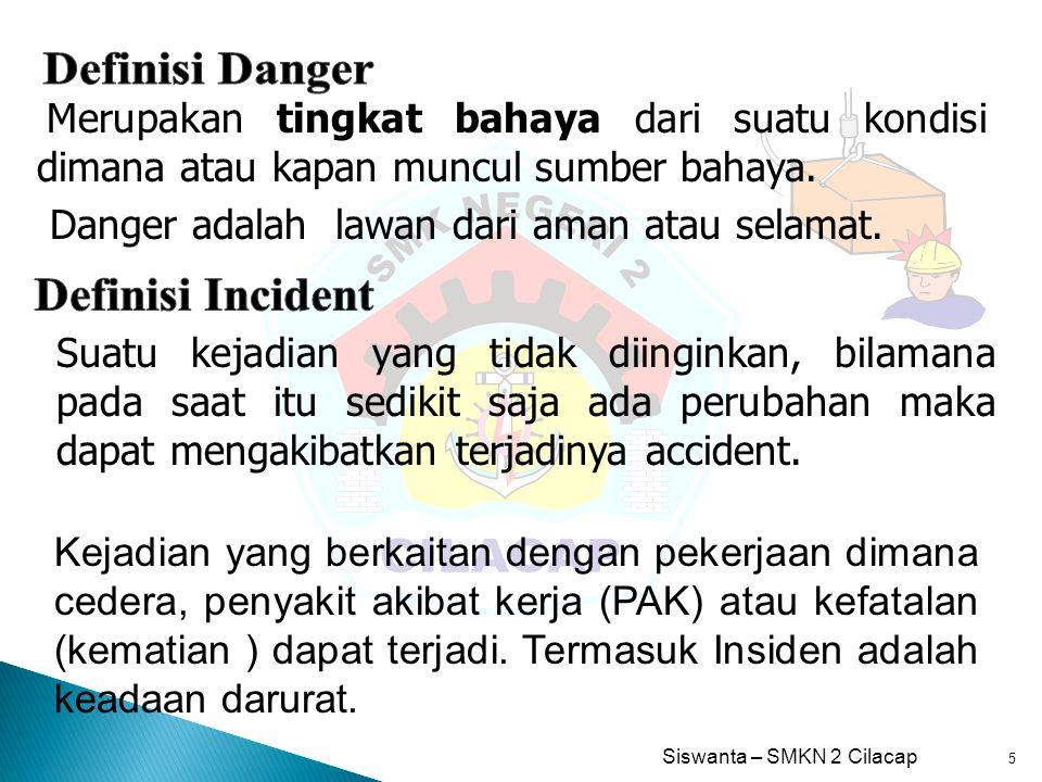Siswanta – SMKN 2 Cilacap 5 Merupakan tingkat bahaya dari suatu kondisi dimana atau kapan muncul sumber bahaya. Danger adalah lawan dari aman atau sel