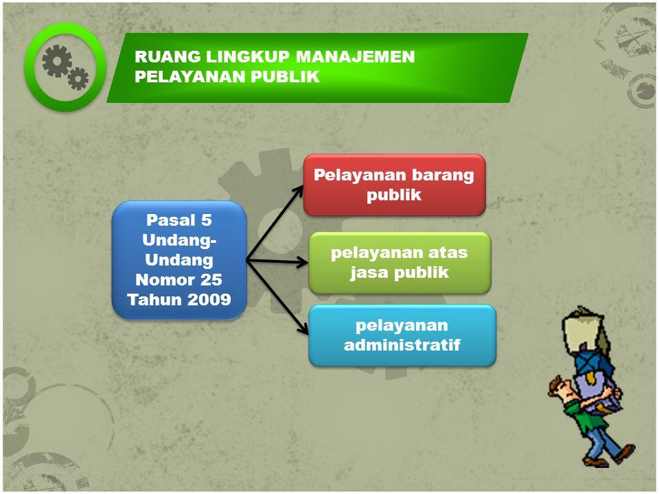 RUANG LINGKUP MANAJEMEN PELAYANAN PUBLIK Pasal 5 Undang- Undang Nomor 25 Tahun 2009 Pelayanan barang publik pelayanan atas jasa publik pelayanan administratif
