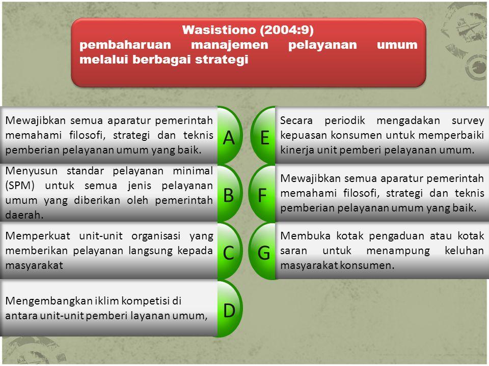 Wasistiono (2004:9) pembaharuan manajemen pelayanan umum melalui berbagai strategi Wasistiono (2004:9) pembaharuan manajemen pelayanan umum melalui berbagai strategi A Mewajibkan semua aparatur pemerintah memahami filosofi, strategi dan teknis pemberian pelayanan umum yang baik.