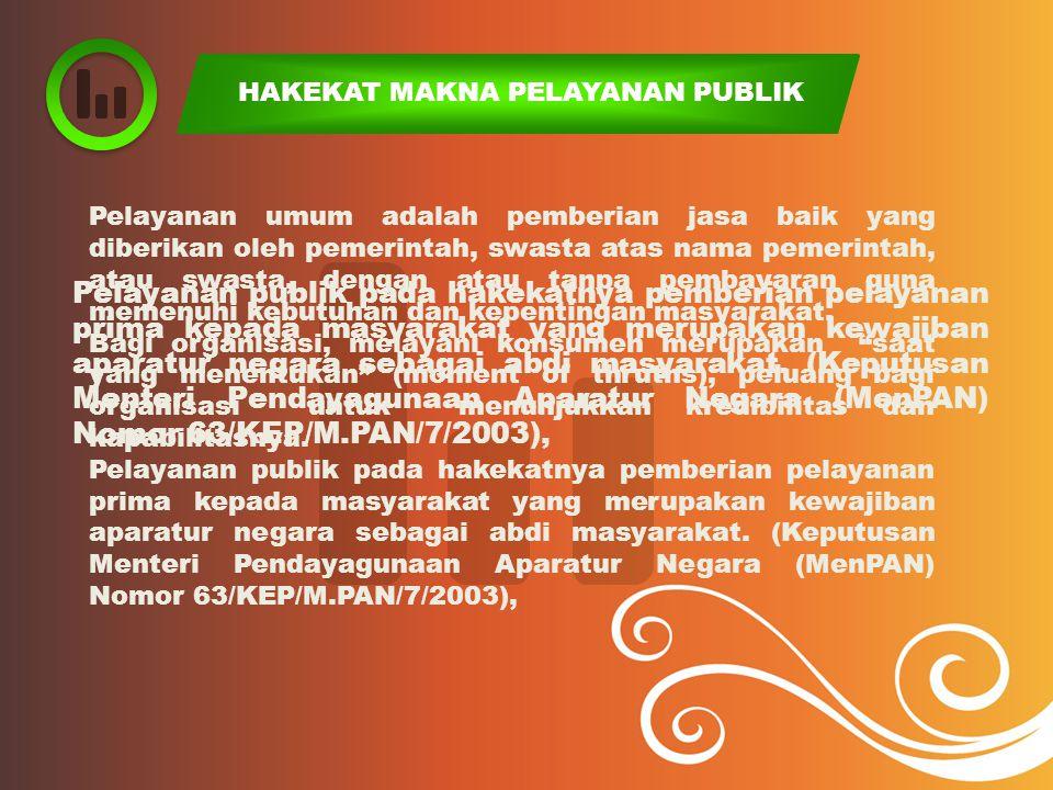 HAKEKAT MAKNA PELAYANAN PUBLIK (Keputusan Menteri Pendayagunaan Aparatur Negara (MenPAN) Nomor 63/KEP/M.PAN/7/2 003) Pelayanan publik oleh instansi pemerintah bermotif sosial dan politik yakni untuk menjalankan visi & misi serta mencari dukungan suara.