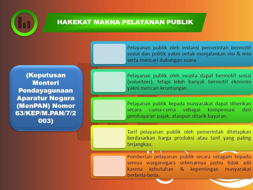 HAKEKAT MAKNA PELAYANAN PUBLIK (Keputusan Menteri Pendayagunaan Aparatur Negara (MenPAN) Nomor 63/KEP/M.PAN/7/2 003) Pelayanan publik oleh instansi pe
