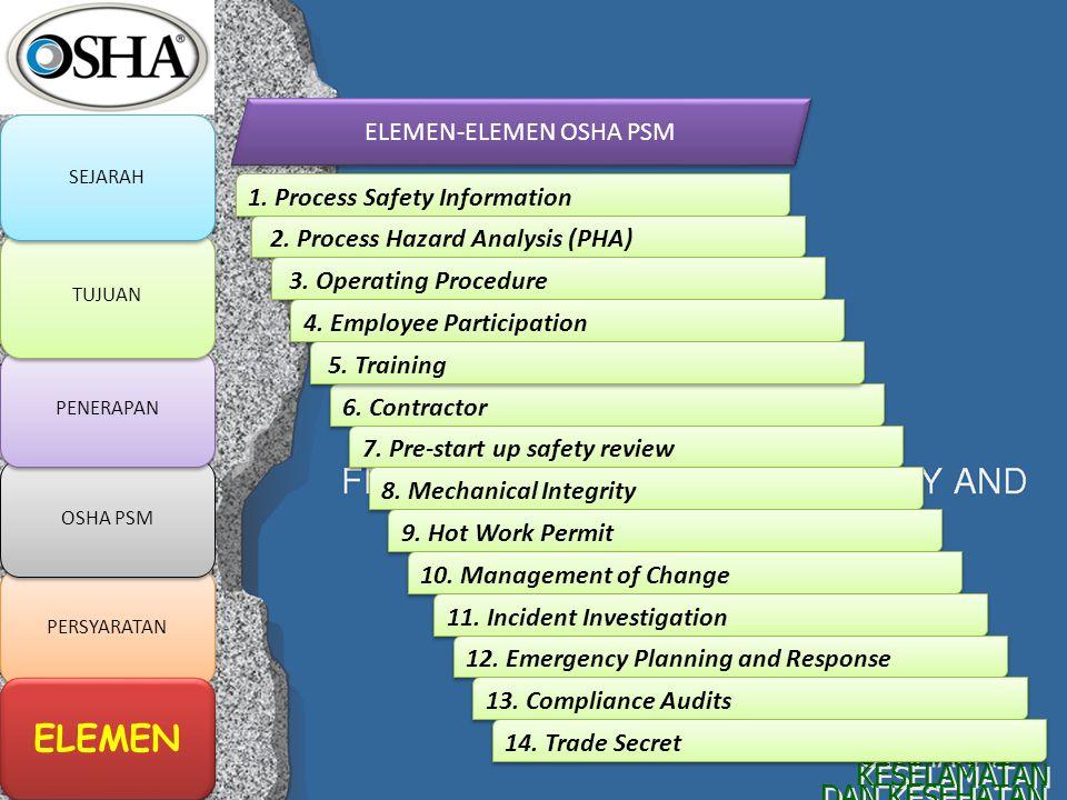 UTAMAKAN KESELAMATAN DAN KESEHATAN KERJA UTAMAKAN KESELAMATAN DAN KESEHATAN KERJA 1. Process Safety Information 2. Process Hazard Analysis (PHA) 3. Op