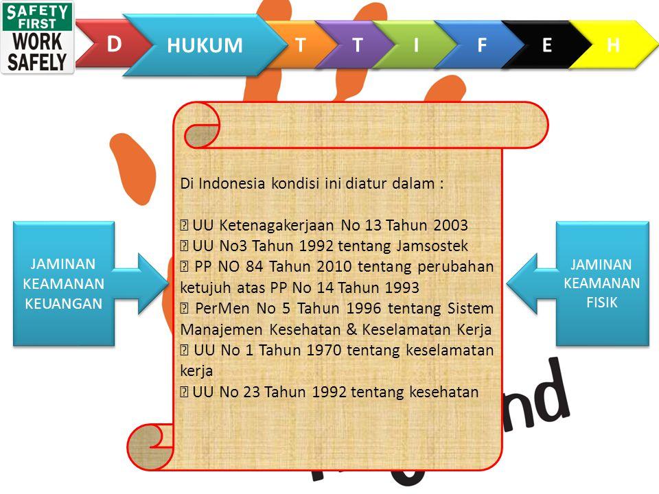 Di Indonesia kondisi ini diatur dalam :  UU Ketenagakerjaan No 13 Tahun 2003  UU No3 Tahun 1992 tentang Jamsostek  PP NO 84 Tahun 2010 tentang peru