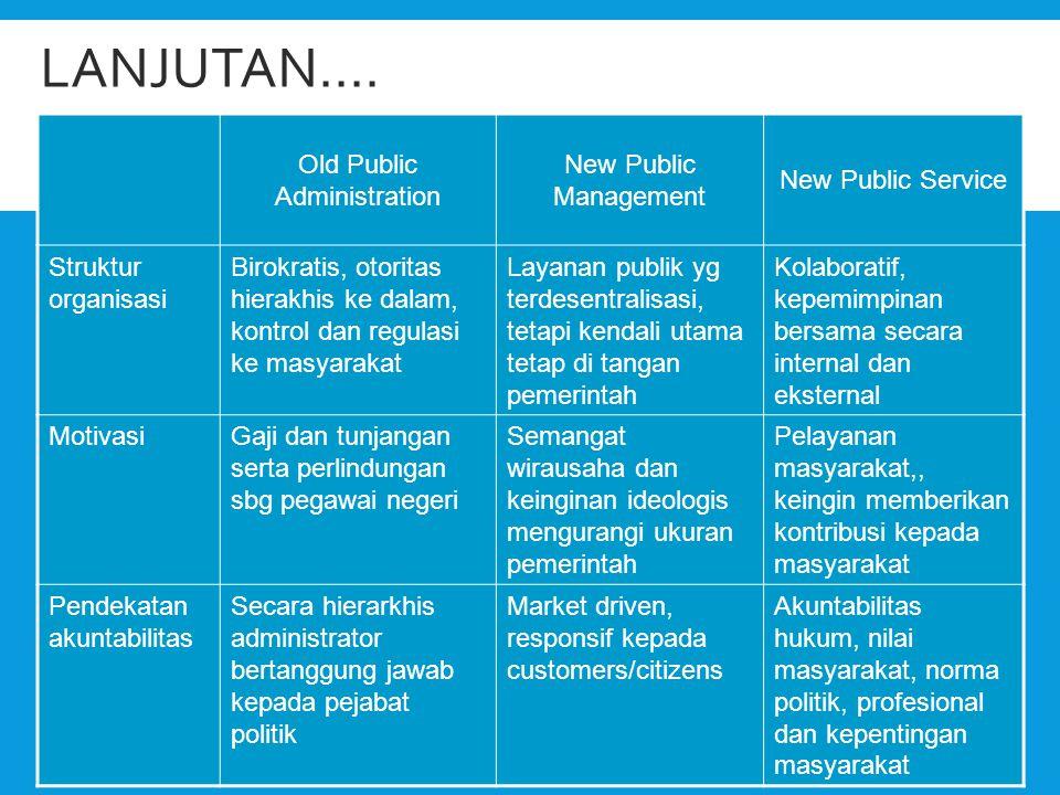LANJUTAN.... Old Public Administration New Public Management New Public Service Struktur organisasi Birokratis, otoritas hierakhis ke dalam, kontrol d