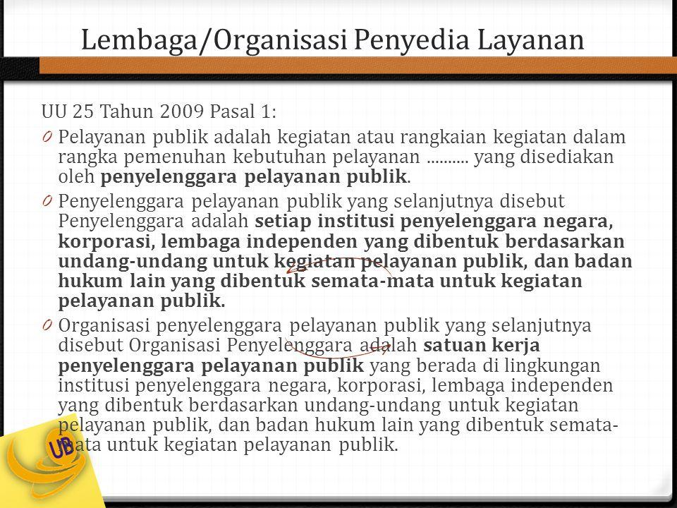 Lembaga/Organisasi Penyedia Layanan UU 25 Tahun 2009 Pasal 1: 0 Pelayanan publik adalah kegiatan atau rangkaian kegiatan dalam rangka pemenuhan kebutu