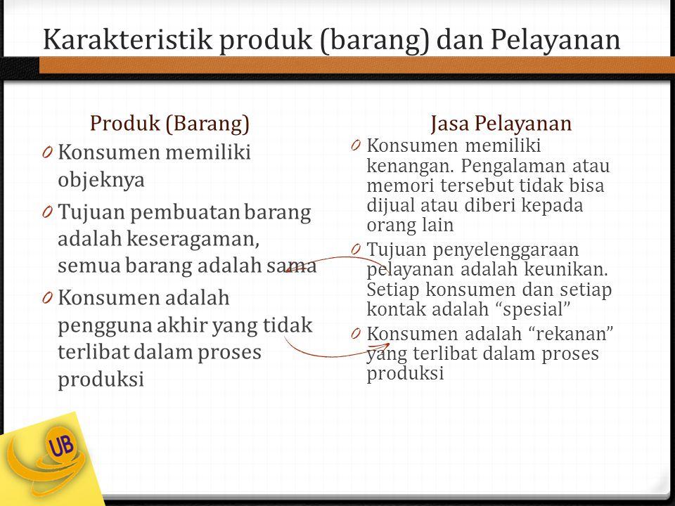 Karakteristik produk (barang) dan Pelayanan Produk (Barang)Jasa Pelayanan 0 Konsumen memiliki objeknya 0 Tujuan pembuatan barang adalah keseragaman, s