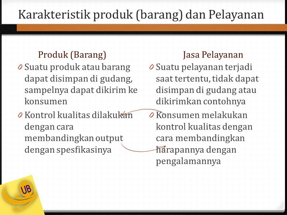 Karakteristik produk (barang) dan Pelayanan Produk (Barang)Jasa Pelayanan 0 Suatu produk atau barang dapat disimpan di gudang, sampelnya dapat dikirim