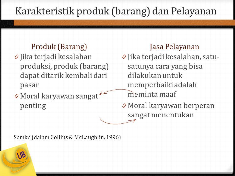 Karakteristik produk (barang) dan Pelayanan Produk (Barang)Jasa Pelayanan 0 Jika terjadi kesalahan produksi, produk (barang) dapat ditarik kembali dar