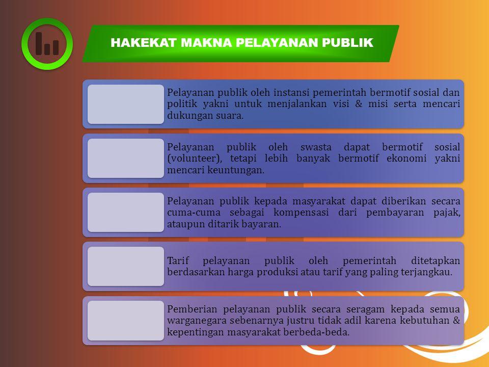 HAKEKAT MAKNA PELAYANAN PUBLIK Pelayanan publik oleh instansi pemerintah bermotif sosial dan politik yakni untuk menjalankan visi & misi serta mencari