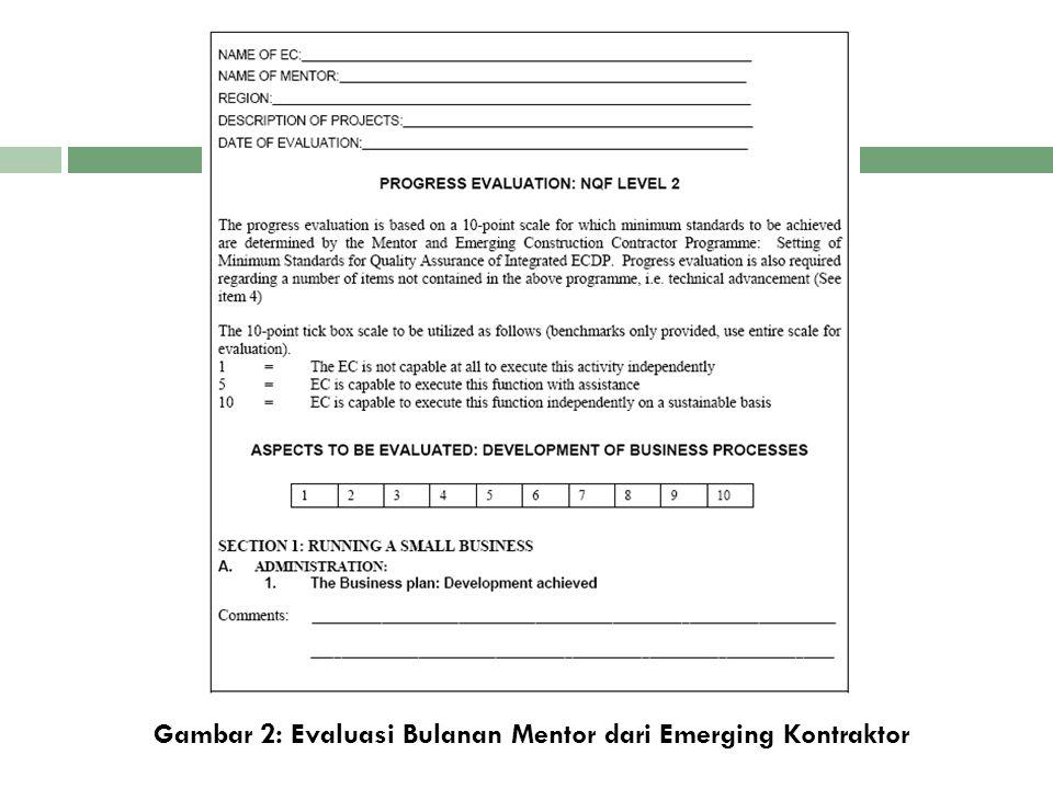 Gambar 2: Evaluasi Bulanan Mentor dari Emerging Kontraktor