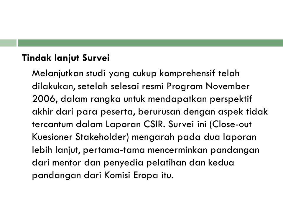 Tindak lanjut Survei Melanjutkan studi yang cukup komprehensif telah dilakukan, setelah selesai resmi Program November 2006, dalam rangka untuk mendap