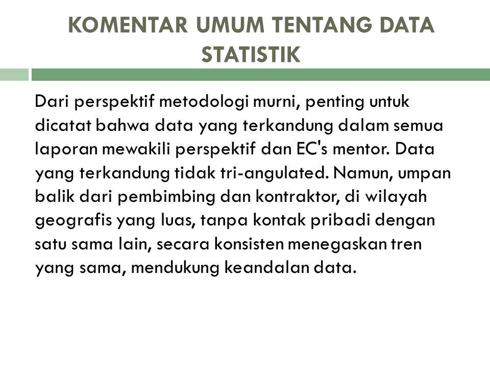 KOMENTAR UMUM TENTANG DATA STATISTIK Dari perspektif metodologi murni, penting untuk dicatat bahwa data yang terkandung dalam semua laporan mewakili p
