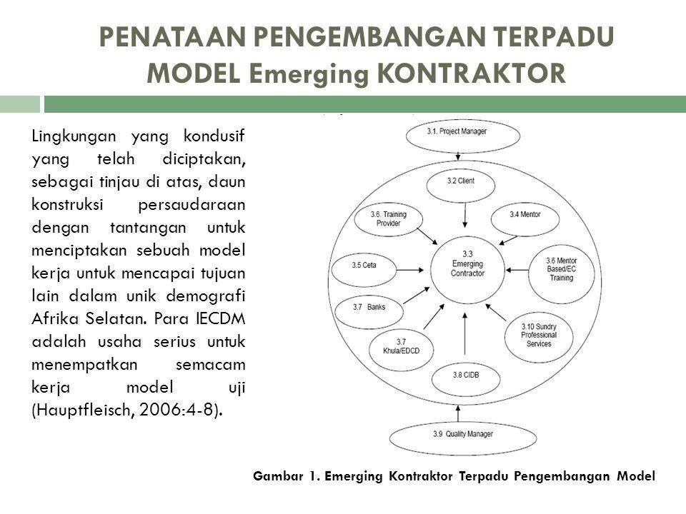 PENATAAN PENGEMBANGAN TERPADU MODEL Emerging KONTRAKTOR Lingkungan yang kondusif yang telah diciptakan, sebagai tinjau di atas, daun konstruksi persau