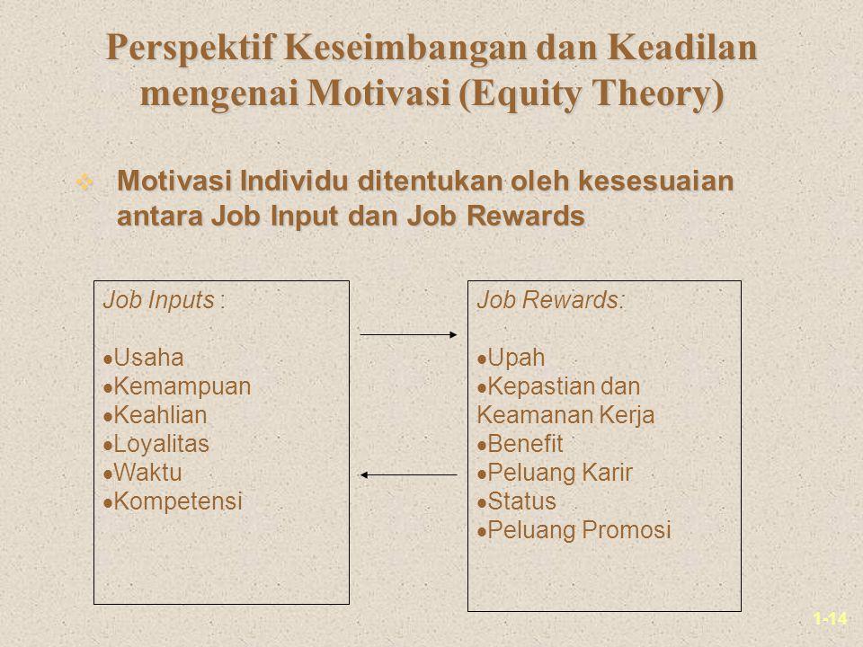 1-14 Perspektif Keseimbangan dan Keadilan mengenai Motivasi (Equity Theory) v Motivasi Individu ditentukan oleh kesesuaian antara Job Input dan Job Rewards Job Inputs :  Usaha  Kemampuan  Keahlian  Loyalitas  Waktu  Kompetensi Job Rewards:  Upah  Kepastian dan Keamanan Kerja  Benefit  Peluang Karir  Status  Peluang Promosi