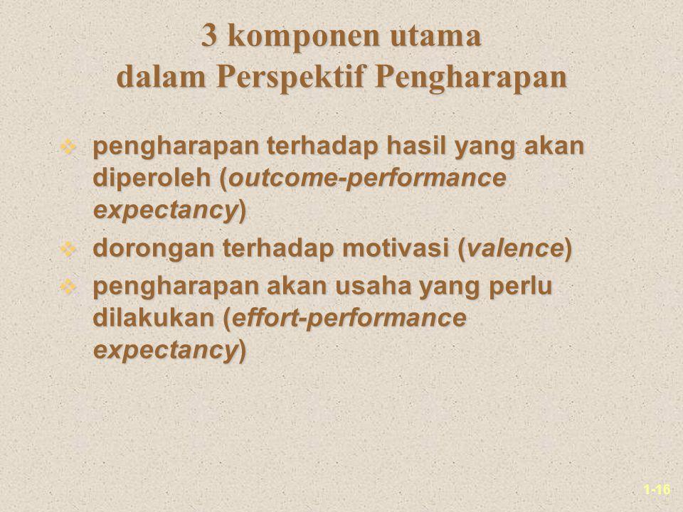 1-16 3 komponen utama dalam Perspektif Pengharapan v pengharapan terhadap hasil yang akan diperoleh (outcome-performance expectancy) v dorongan terhadap motivasi (valence) v pengharapan akan usaha yang perlu dilakukan (effort-performance expectancy)