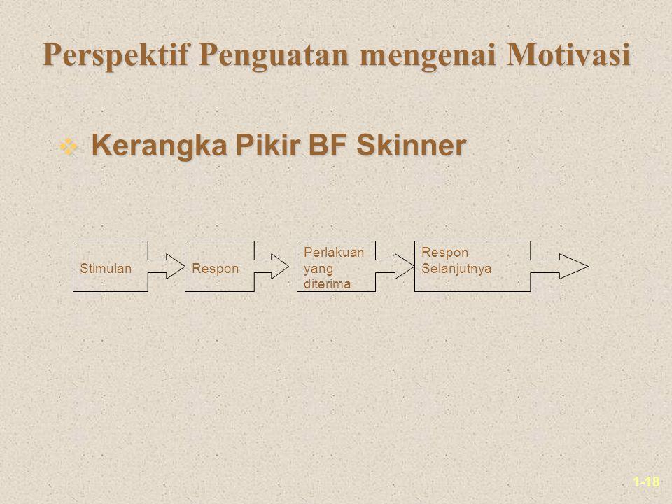 1-18 Perspektif Penguatan mengenai Motivasi v Kerangka Pikir BF Skinner StimulanRespon Perlakuan yang diterima Respon Selanjutnya