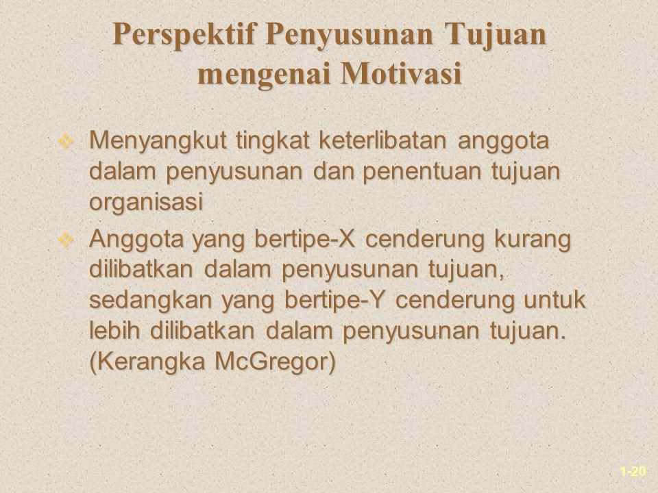 1-20 Perspektif Penyusunan Tujuan mengenai Motivasi v Menyangkut tingkat keterlibatan anggota dalam penyusunan dan penentuan tujuan organisasi v Anggo