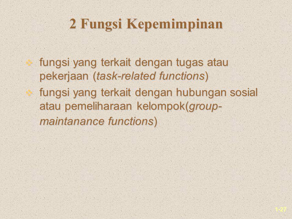 1-27 2 Fungsi Kepemimpinan v fungsi yang terkait dengan tugas atau pekerjaan (task-related functions) v fungsi yang terkait dengan hubungan sosial atau pemeliharaan kelompok(group- maintanance functions)