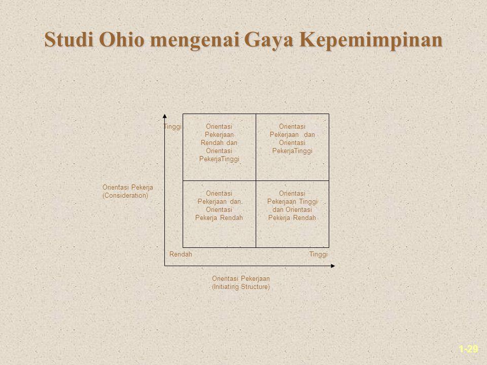 1-29 Studi Ohio mengenai Gaya Kepemimpinan Tinggi Rendah Orientasi Pekerjaan Rendah dan Orientasi PekerjaTinggi Orientasi Pekerjaan dan Orientasi PekerjaTinggi Orientasi Pekerjaan dan Orientasi Pekerja Rendah Orientasi Pekerjaan Tinggi dan Orientasi Pekerja Rendah Orientasi Pekerja (Consideration) Orientasi Pekerjaan (Initiating Structure)