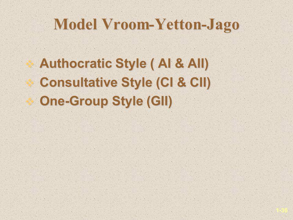 1-36 Model Vroom-Yetton-Jago v Authocratic Style ( AI & AII) v Consultative Style (CI & CII) v One-Group Style (GII)