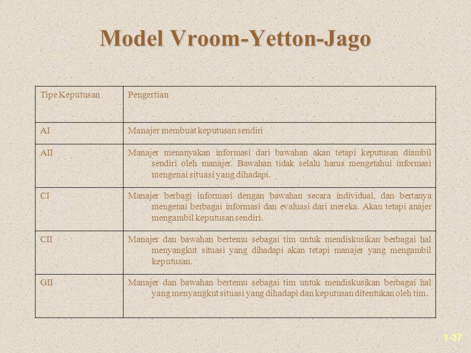1-37 Model Vroom-Yetton-Jago Tipe KeputusanPengertian AIManajer membuat keputusan sendiri AIIManajer menanyakan informasi dari bawahan akan tetapi keputusan diambil sendiri oleh manajer.