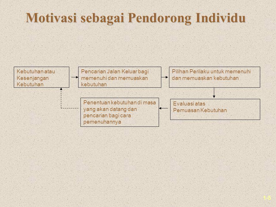 1-5 Motivasi sebagai Pendorong Individu Kebutuhan atau Kesenjangan Kebutuhan Pencarian Jalan Keluar bagi memenuhi dan memuaskan kebutuhan Pilihan Peri