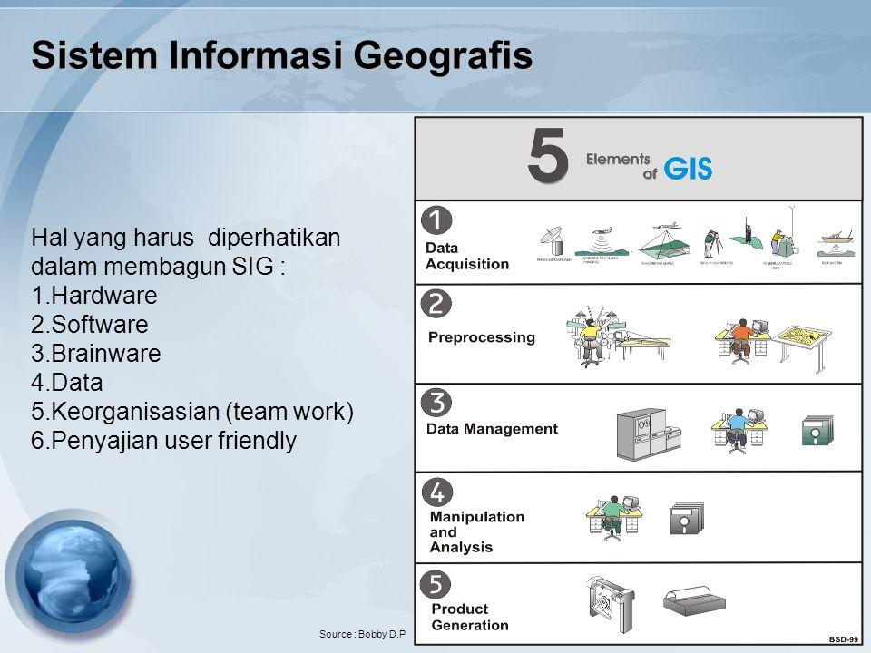 Source : Bobby D.P Hal yang harus diperhatikan dalam membagun SIG : 1.Hardware 2.Software 3.Brainware 4.Data 5.Keorganisasian (team work) 6.Penyajian