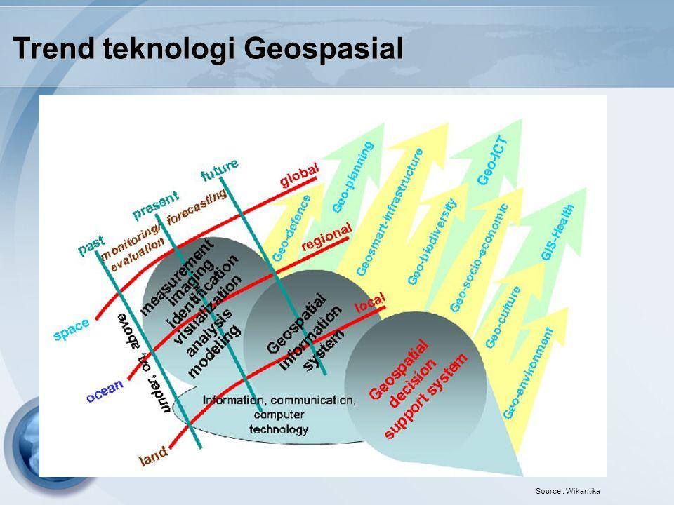 Source : Wikantika Trend teknologi Geospasial