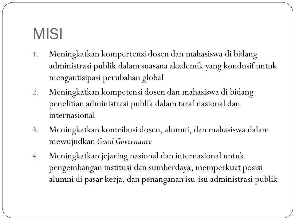 MISI 1. Meningkatkan kompertensi dosen dan mahasiswa di bidang administrasi publik dalam suasana akademik yang kondusif untuk mengantisipasi perubahan