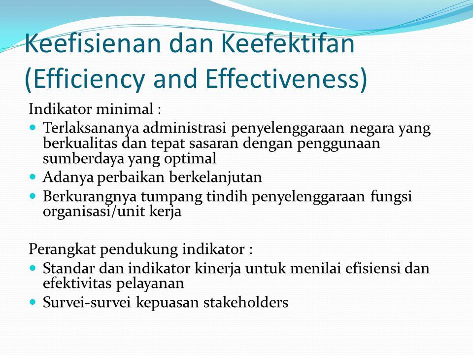 Daya Tanggap (Responsiveness) Indikator minimal : Tersedianya layanan pengaduan dengan prosedur yang mudah dipahami oleh masyarakat Adanya tindak lanj