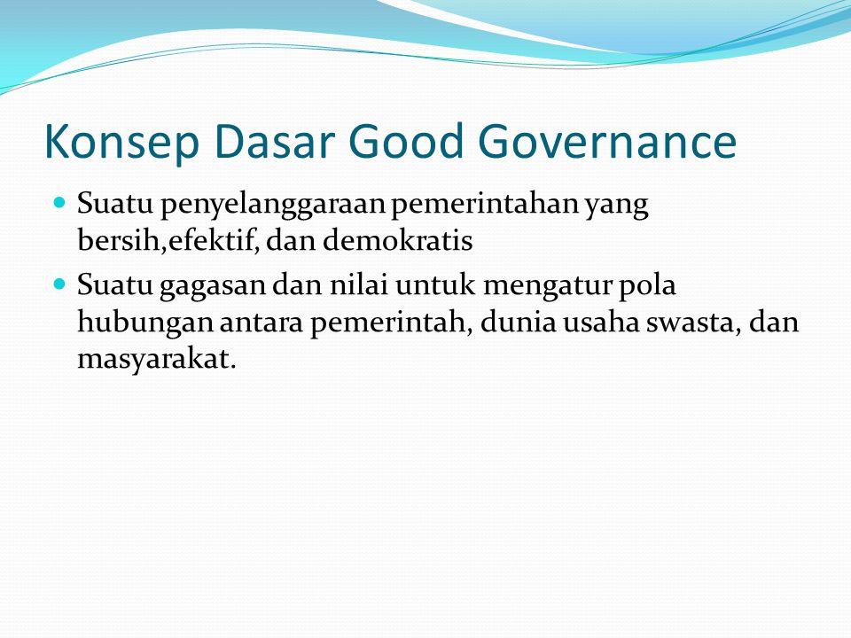 Pengertian Good Governance Menurut Bank Dunia (World Bank) adalah cara kekuasaan digunakan dalam mengelola berbagai sumber daya sosial dan ekonomi untuk pengembangan masyarakat Tata pemerintahan yang baik dan atau menjalankan fungsi pemerintahan yang baik, bersih dan berwibawa (struktur, fungsi, manusia dll)