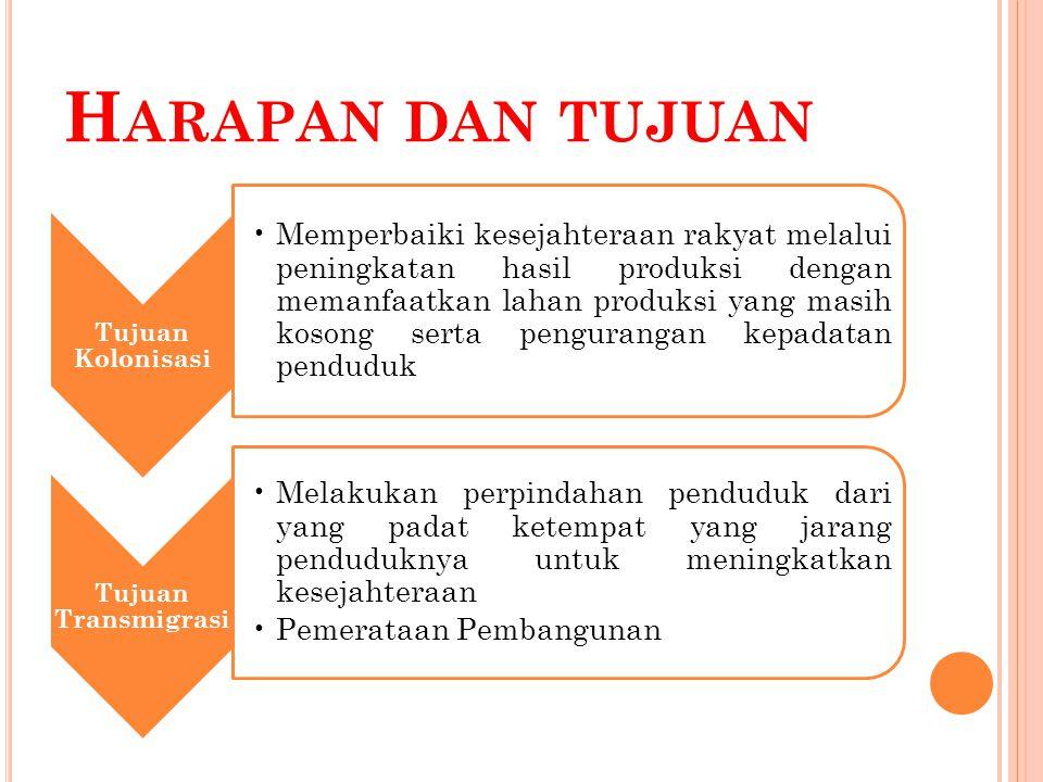 R EALITAS Transmigrasi umumnya ditujukan bagi penduduk yang memiliki tingkat pendidikan yang menengah sampai rendah.