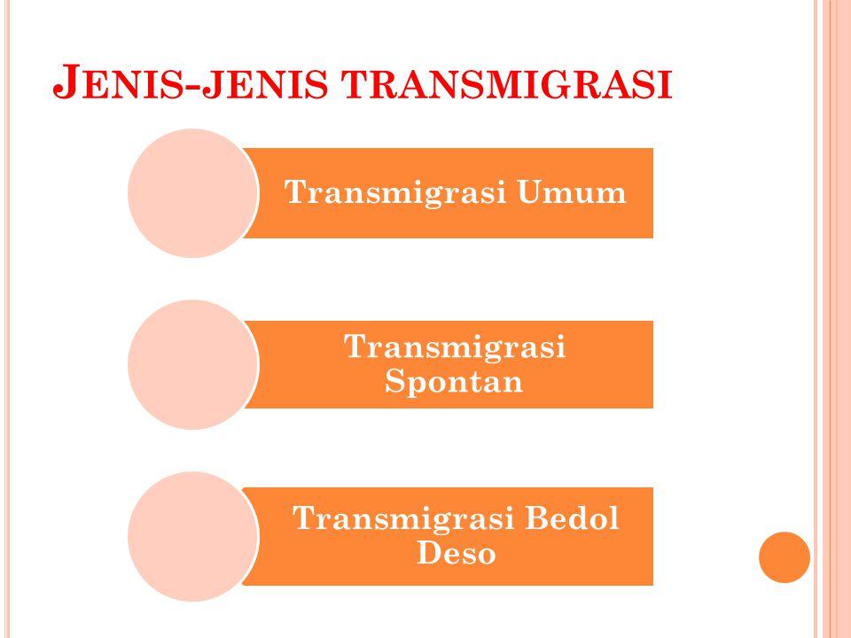 J ENIS - JENIS TRANSMIGRASI Transmigrasi Umum Transmigrasi Spontan Transmigrasi Bedol Deso