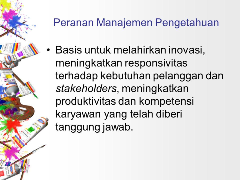 Peranan Manajemen Pengetahuan Basis untuk melahirkan inovasi, meningkatkan responsivitas terhadap kebutuhan pelanggan dan stakeholders, meningkatkan p