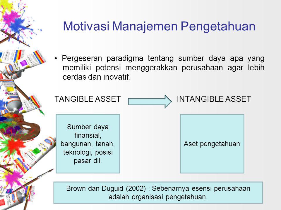 Motivasi Manajemen Pengetahuan Rasio penggunaan antara aset tak berwujud/pengetahuan (intangible assets) dengan modal yang berwujud/fisik (tangible assets) : TahunRasio 192930 : 70 197820 : 80 198845 : 55 199063 : 37 199870 : 30