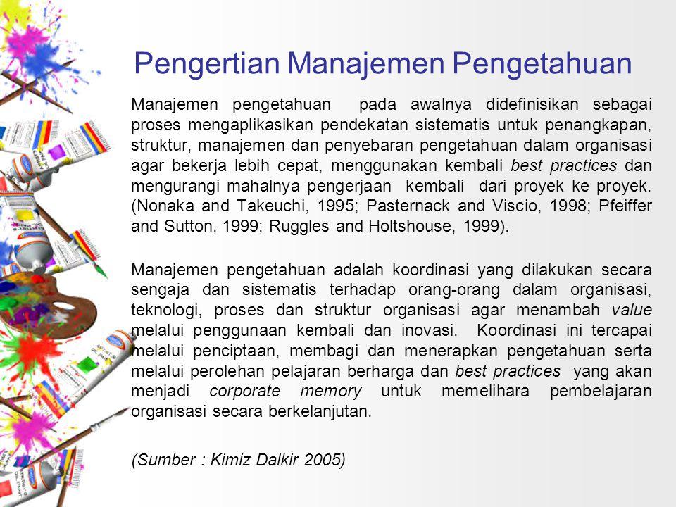 Pengertian Manajemen Pengetahuan Lainnya Knowledge Transfer International (KTI) mendefinisikan manajemen pengetahuan sebagai suatu strategi yang mengubah aset intelektual organisasi, baik informasi yang sudah terekam maupun bakat dari pada anggotanya ke dalam produktivitas yang lebih tinggi, nilai-nilai baru dan peningkatan daya saing.