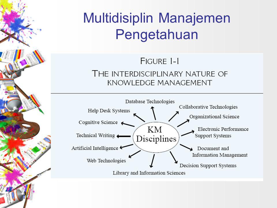 Teori bisnis dan ekonomi → menciptakan strategi, menentukan prioritas, mengevaluasi kemajuannya.