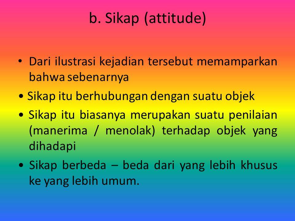 b. Sikap (attitude) Dari ilustrasi kejadian tersebut memamparkan bahwa sebenarnya Sikap itu berhubungan dengan suatu objek Sikap itu biasanya merupaka