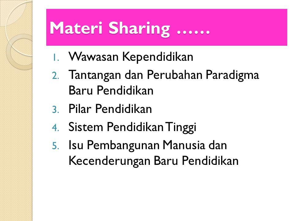 Materi Sharing …… 1. Wawasan Kependidikan 2. Tantangan dan Perubahan Paradigma Baru Pendidikan 3.