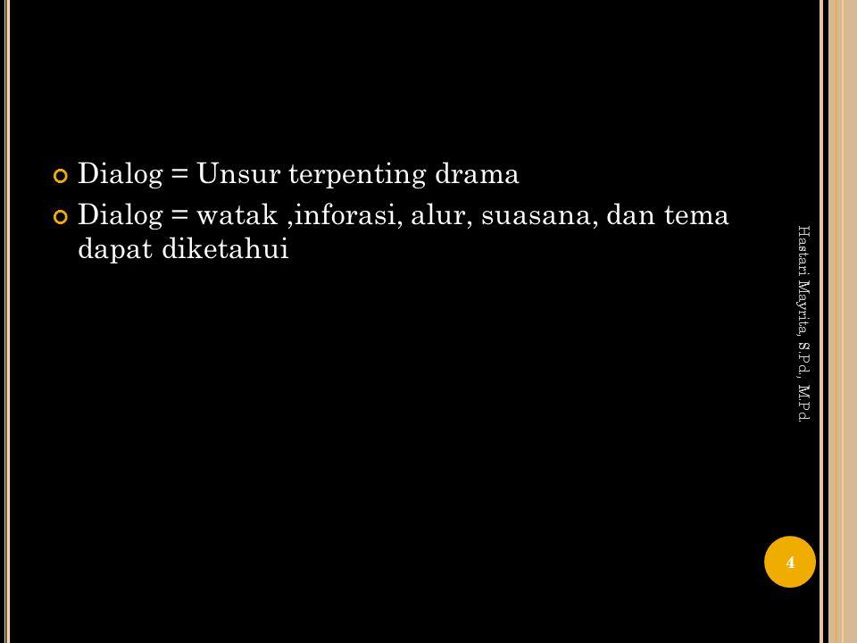KOMPONEN STAGING Naskah/skenario Pemain/Pemeran Sutradara Properti Penata Penonton Hastari Mayrita, S.Pd., M.Pd.
