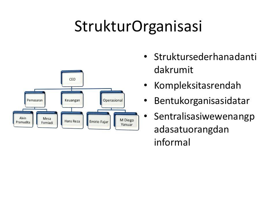 StrukturOrganisasi Struktursederhanadanti dakrumit Kompleksitasrendah Bentukorganisasidatar Sentralisasiwewenangp adasatuorangdan informal