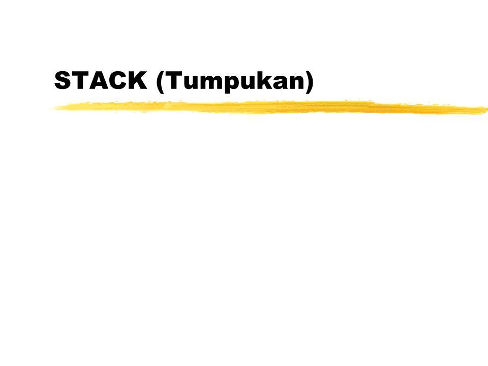 Stack = tumpukan Suatu susunan koleksi data dimana data dapat ditambahkan dan dihapus selalu dilakukan pada bagian akhir data, yang disebut dengan top of stack Stack bersifat LIFO (Last In First Out) Benda yang terakhir masuk ke dalam stack akan menjadi yang pertama keluar dari stack TV VCD Compo TV VCD Compo TV VCD Compo