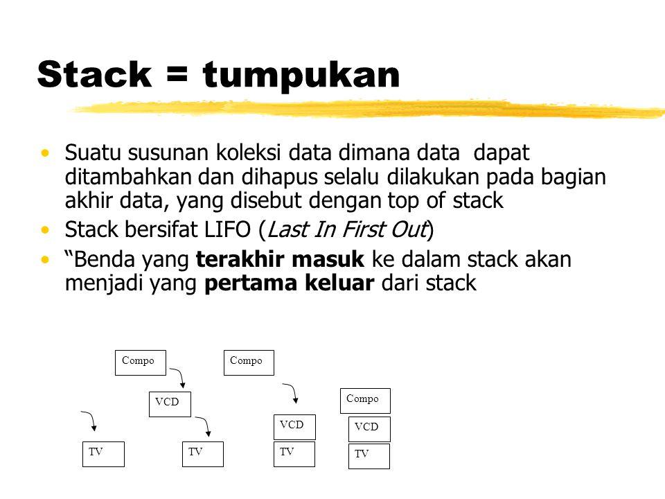 Operasi Stack Push : digunakan untuk menambah item pada stack pada tumpukan paling atas Pop : digunakan untuk mengambil item pada stack pada tumpukan paling atas Clear : digunakan untuk mengosongkan stack IsEmpty : fungsi yang digunakan untuk mengecek apakah stack sudah kosong IsFull : fungsi yang digunakan untuk mengecek apakah stack sudah penuh 43214321 12341234 OUTOUT ININ